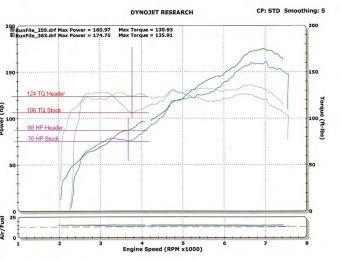 FT86 EMISSIONS RAGE 2013+ FR-S / BRZ / 86
